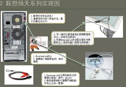 电脑防盗,电脑安全锁方案