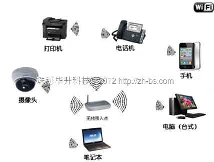 无线办公室,智能无线办公室,企业无线网络,无线网络方案-珠海毕升