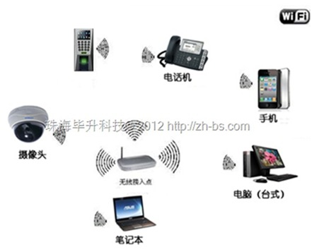 智能无线办公系统